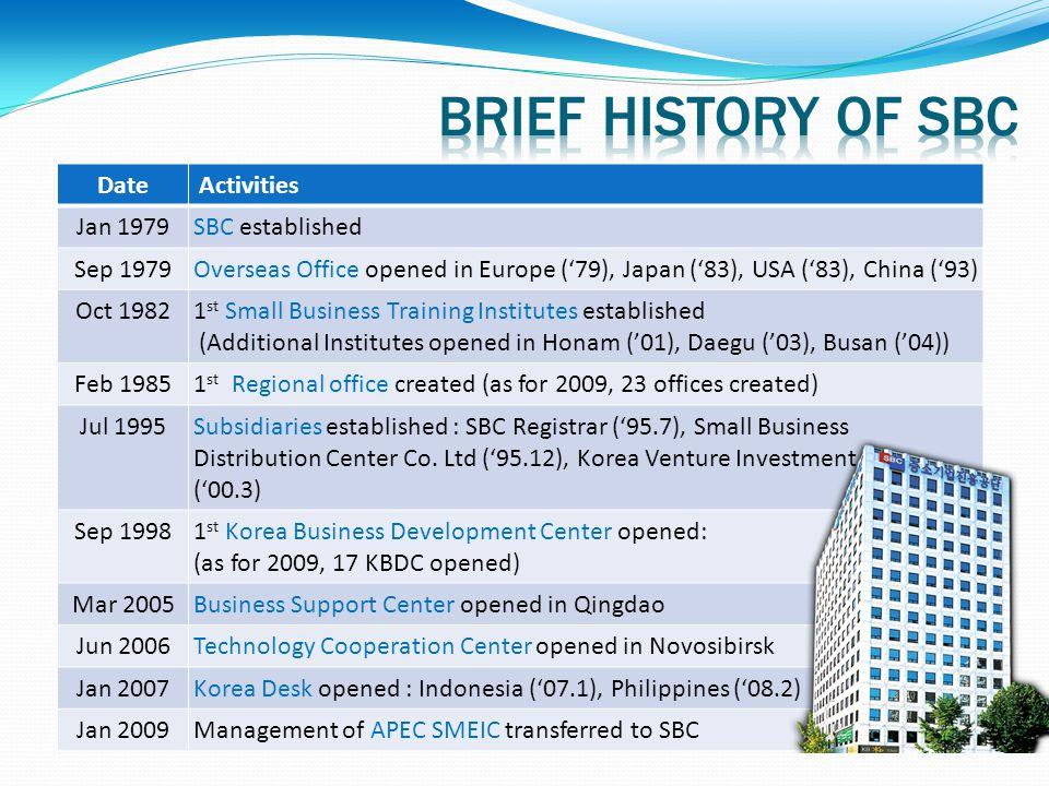 Brief history of sbc Date Activities Jan 1979 SBC established Sep 1979