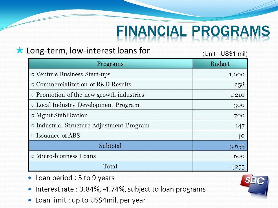 financial programs Long-term, low-interest loans for