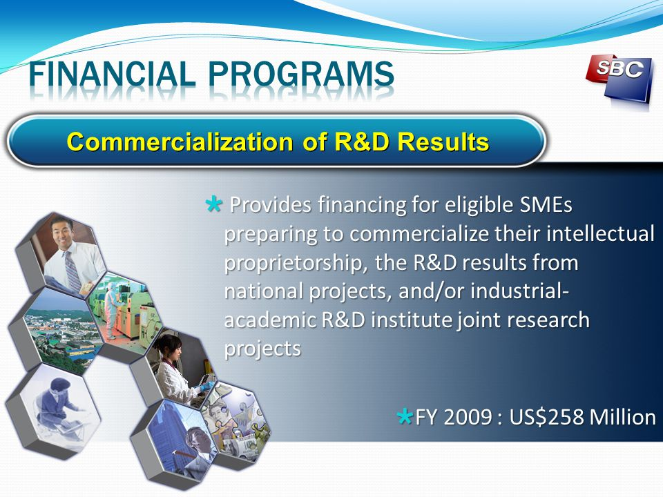 Commercialization of R&D Results