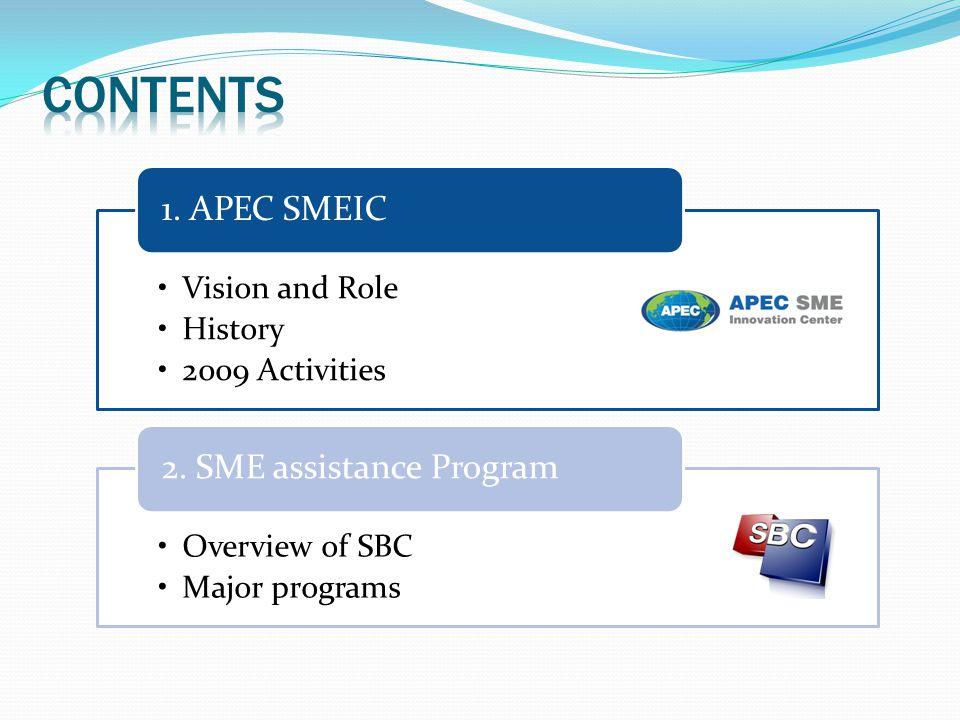 Contents 2. SME assistance Program 1. APEC SMEIC Vision and Role