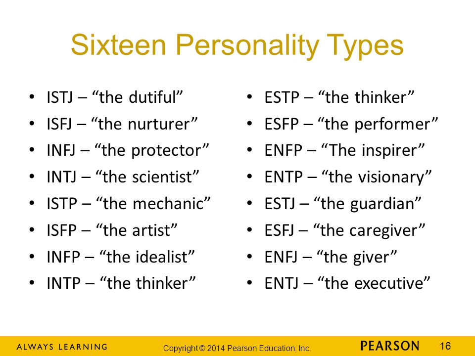 Sixteen Personality Types