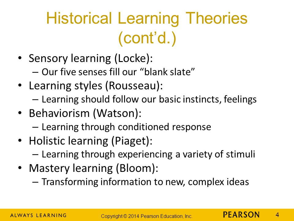 Historical Learning Theories (cont'd.)
