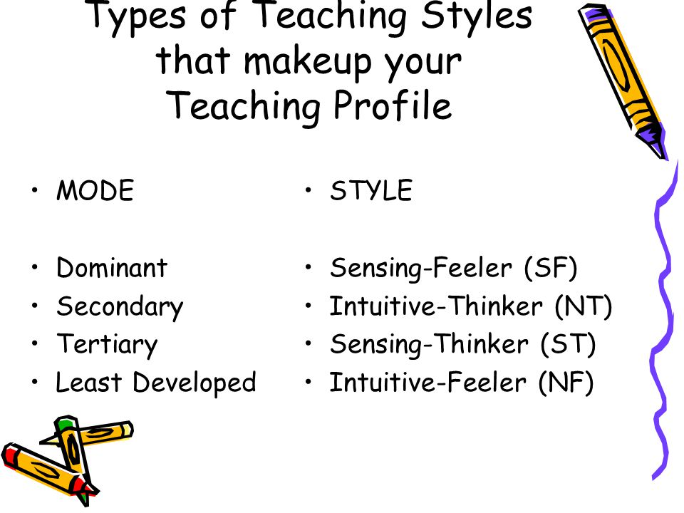 Types of Teaching Styles that makeup your Teaching Profile