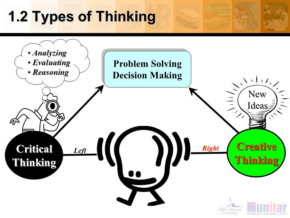 1.2 Types of Thinking Creative Critical Thinking Thinking