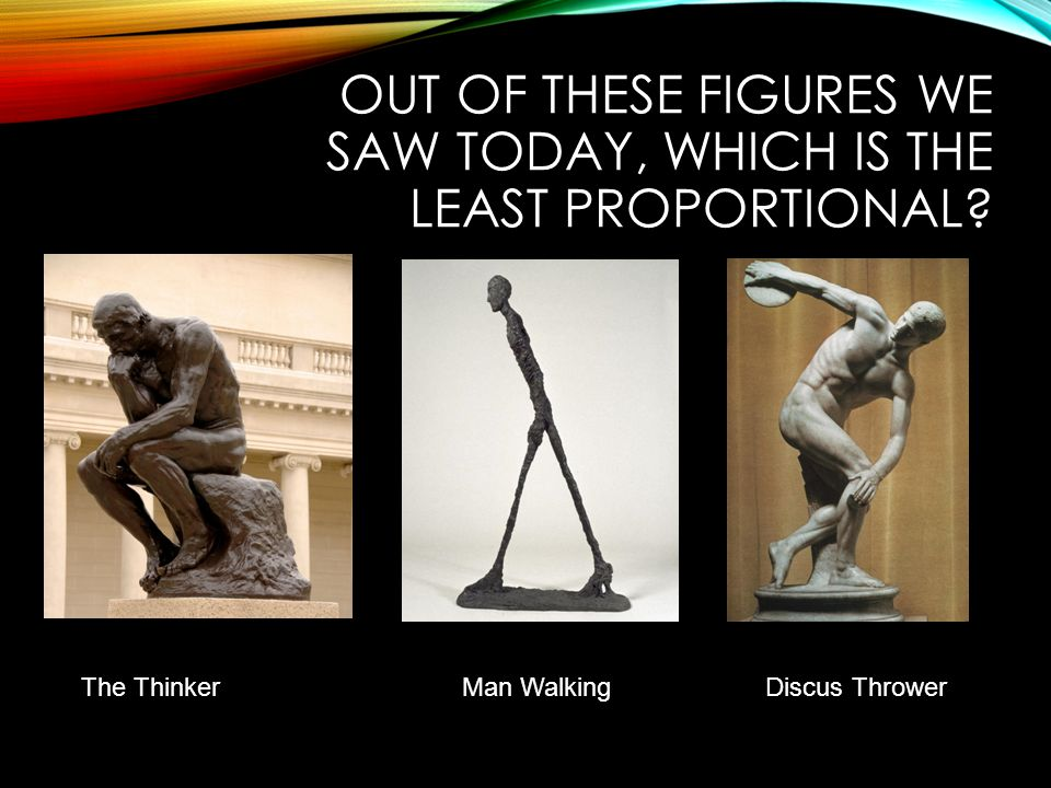 Out of these figures we saw today, which is the least proportional