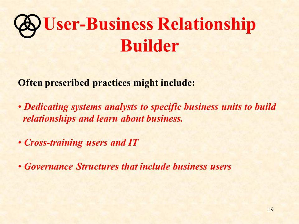 User-Business Relationship Builder