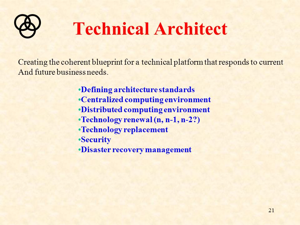 Technical Architect Creating the coherent blueprint for a technical platform that responds to current.