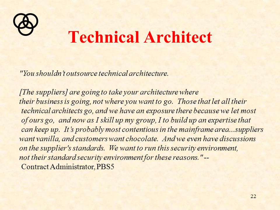 Technical Architect You shouldn't outsource technical architecture.
