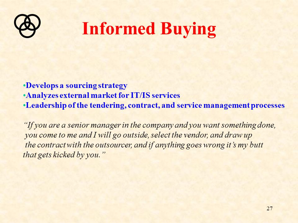 Informed Buying Develops a sourcing strategy