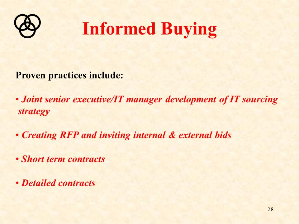 Informed Buying Proven practices include: