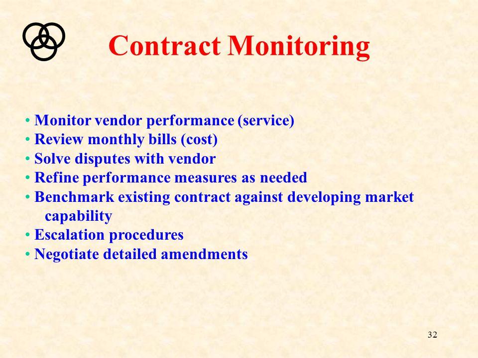 Contract Monitoring Monitor vendor performance (service)