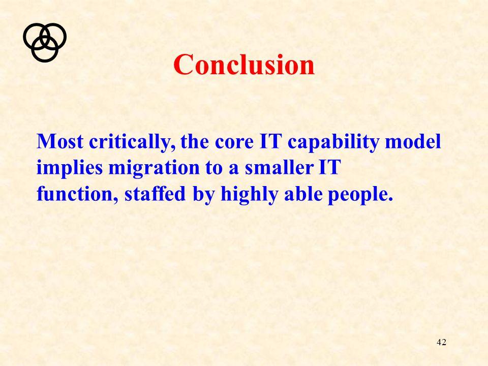 Conclusion Most critically, the core IT capability model