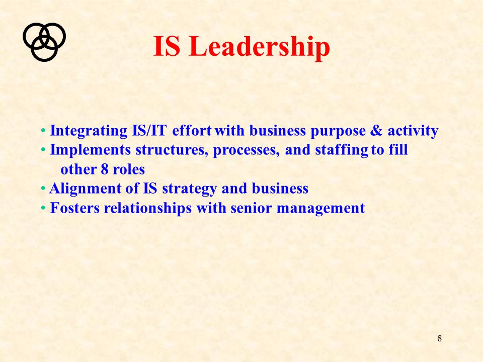 IS Leadership Integrating IS/IT effort with business purpose & activity. Implements structures, processes, and staffing to fill.