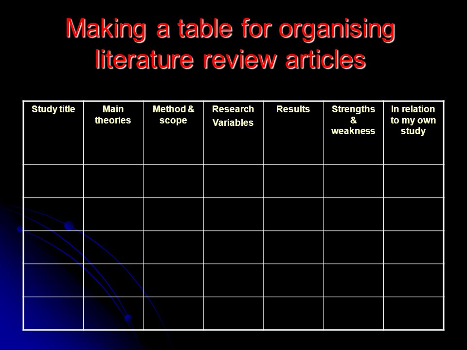 Making a table for organising literature review articles