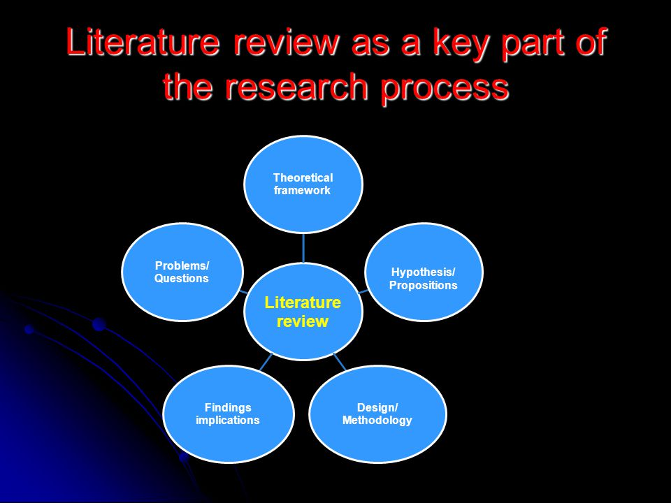 Literature review as a key part of the research process
