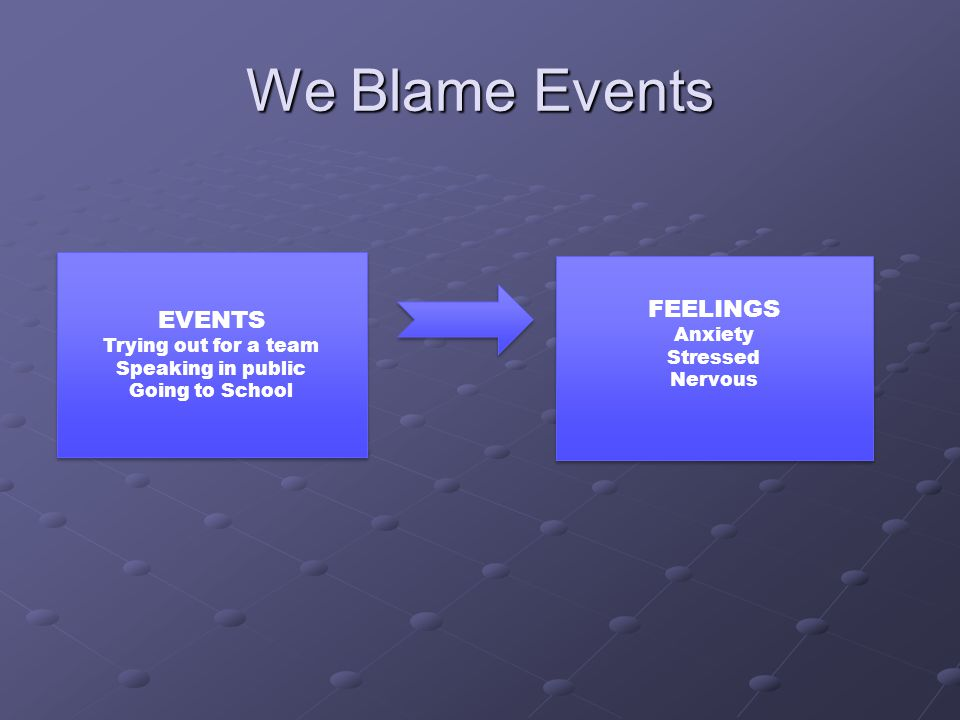 We Blame Events FEELINGS EVENTS Anxiety Trying out for a team Stressed