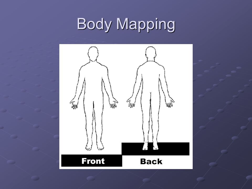 Body Mapping