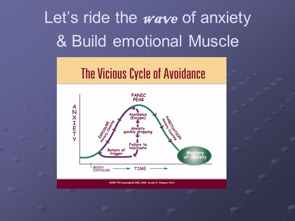 Let's ride the wave of anxiety & Build emotional Muscle