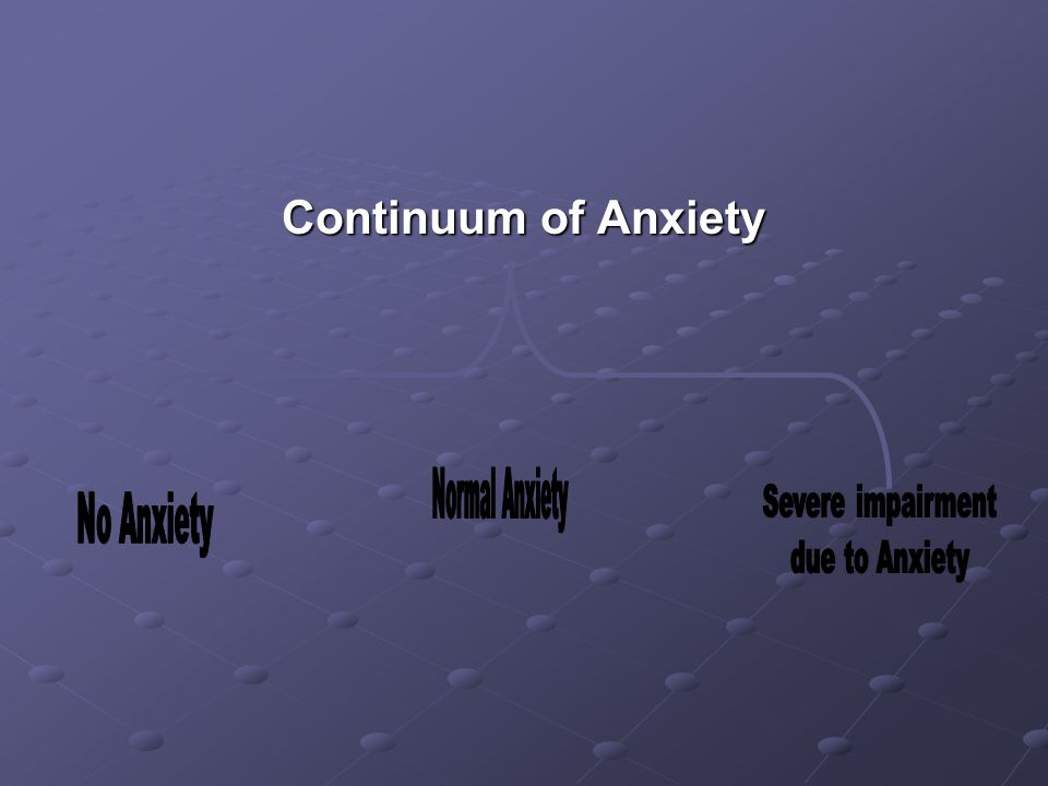 Continuum of Anxiety Normal Anxiety Severe impairment No Anxiety
