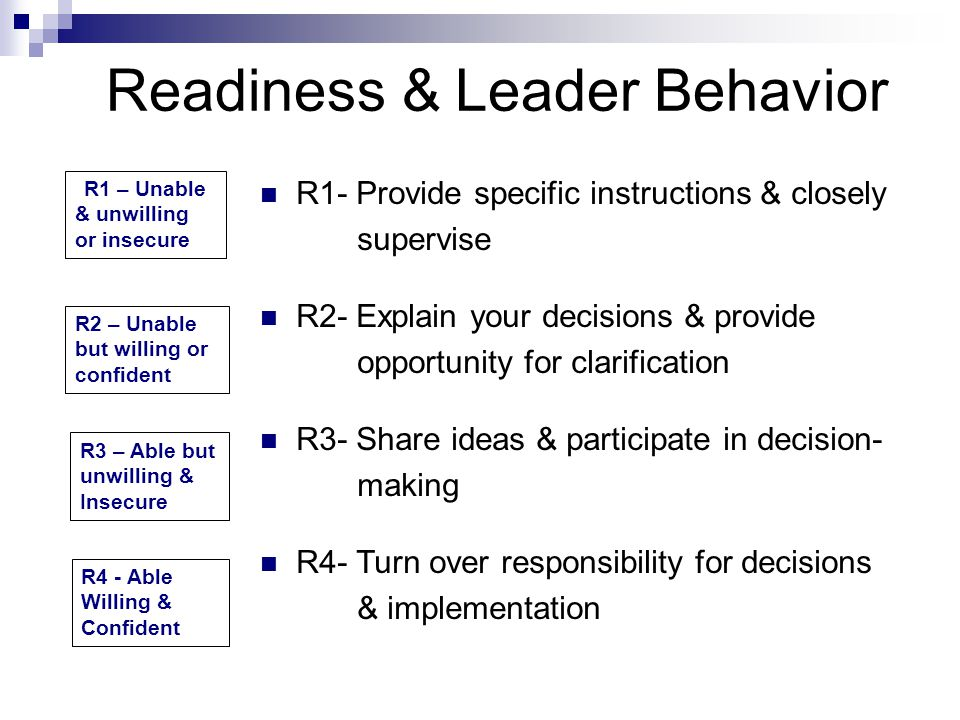 Readiness & Leader Behavior