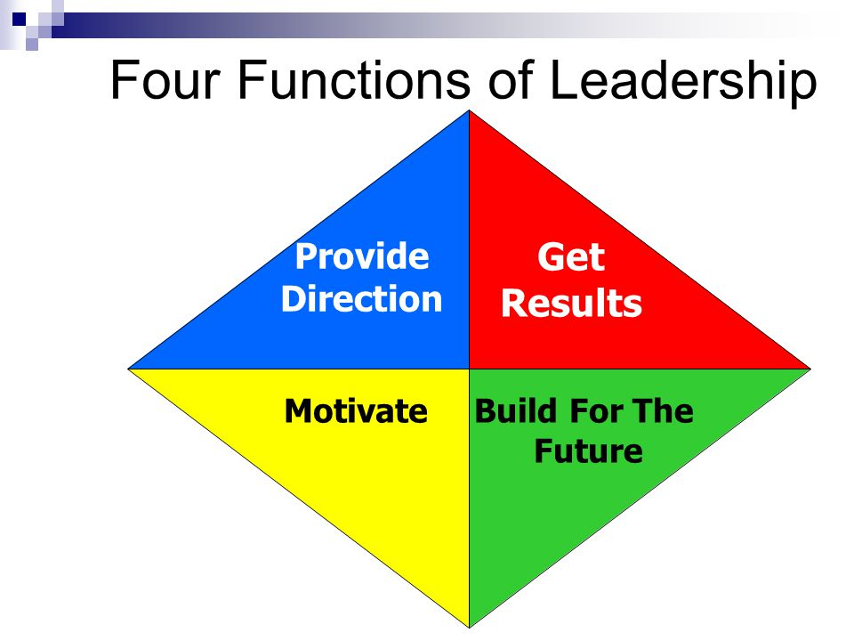 Four Functions of Leadership