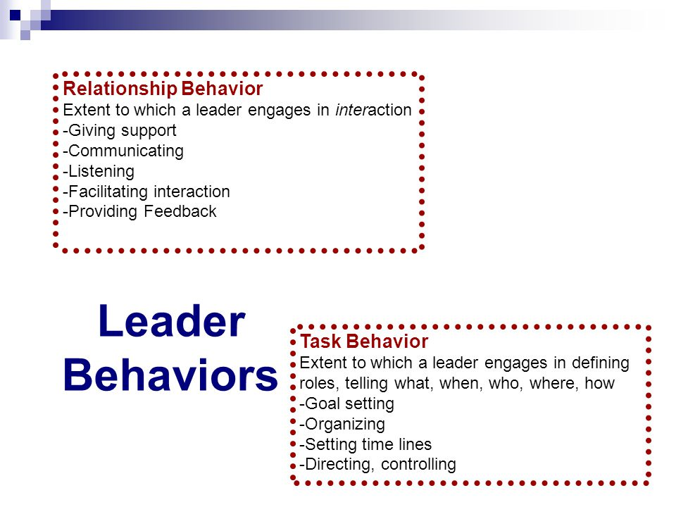 Leader Behaviors Relationship Behavior Task Behavior