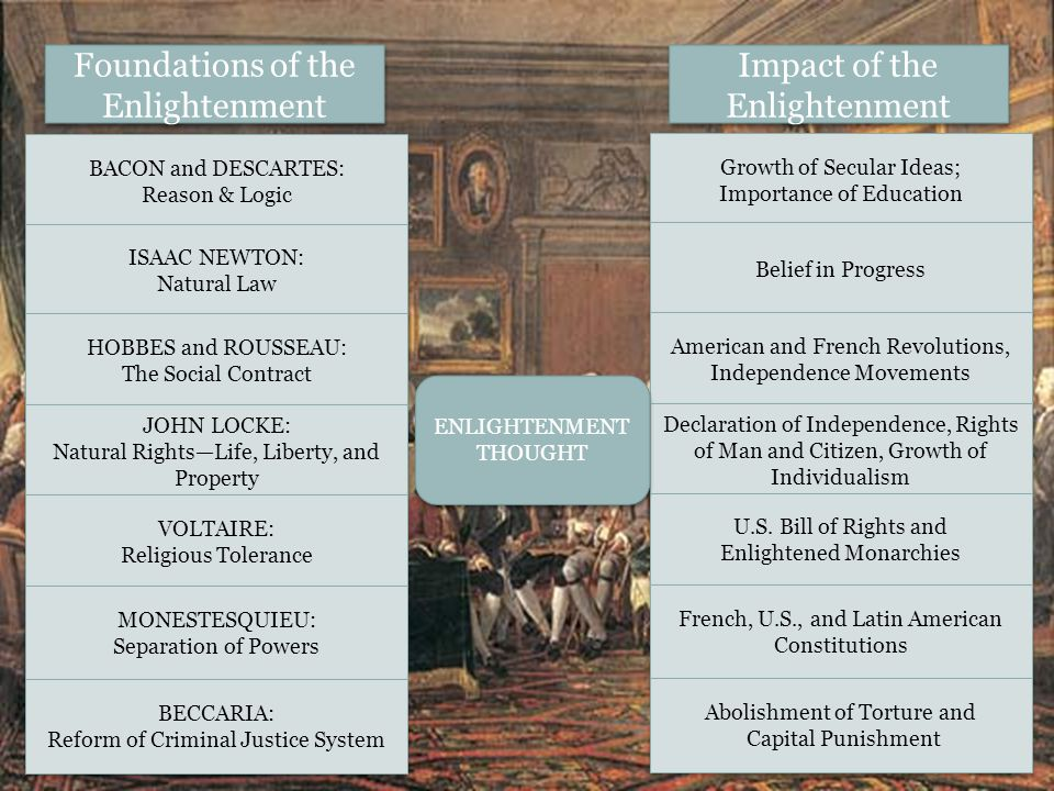 Foundations of the Enlightenment Impact of the Enlightenment