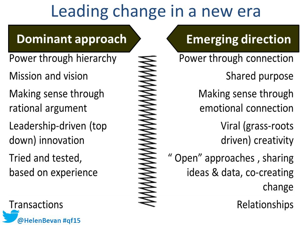 Leading change in a new era