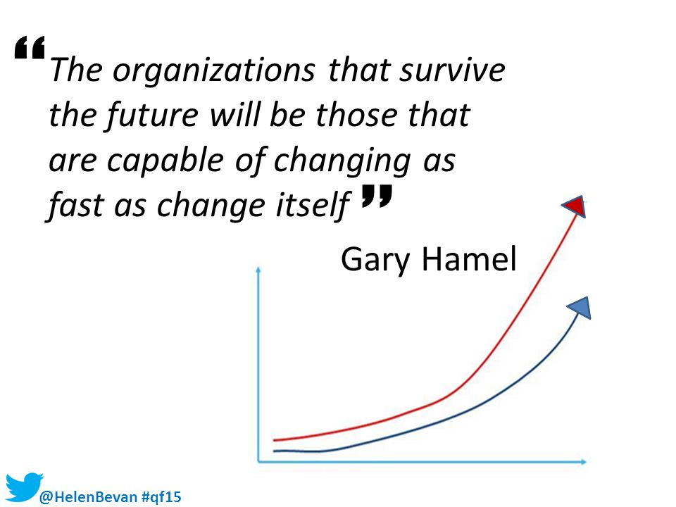 ' Some warnings. The organizations that survive the future will be those that are capable of changing as fast as change itself Gary Hamel