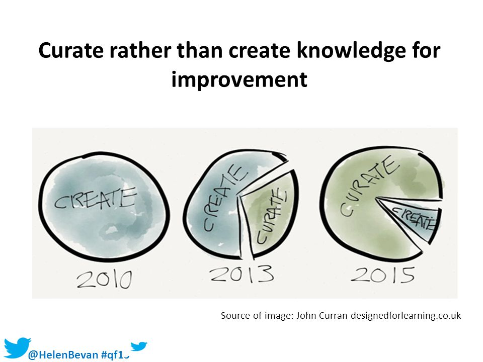 Curate rather than create knowledge for improvement