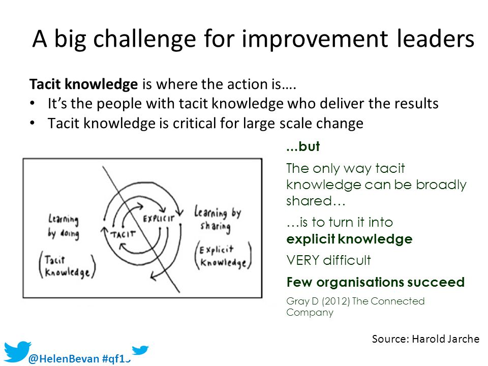 A big challenge for improvement leaders