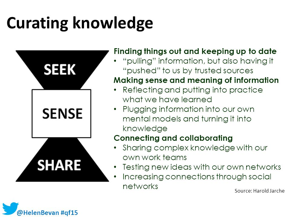 Curating knowledge Finding things out and keeping up to date