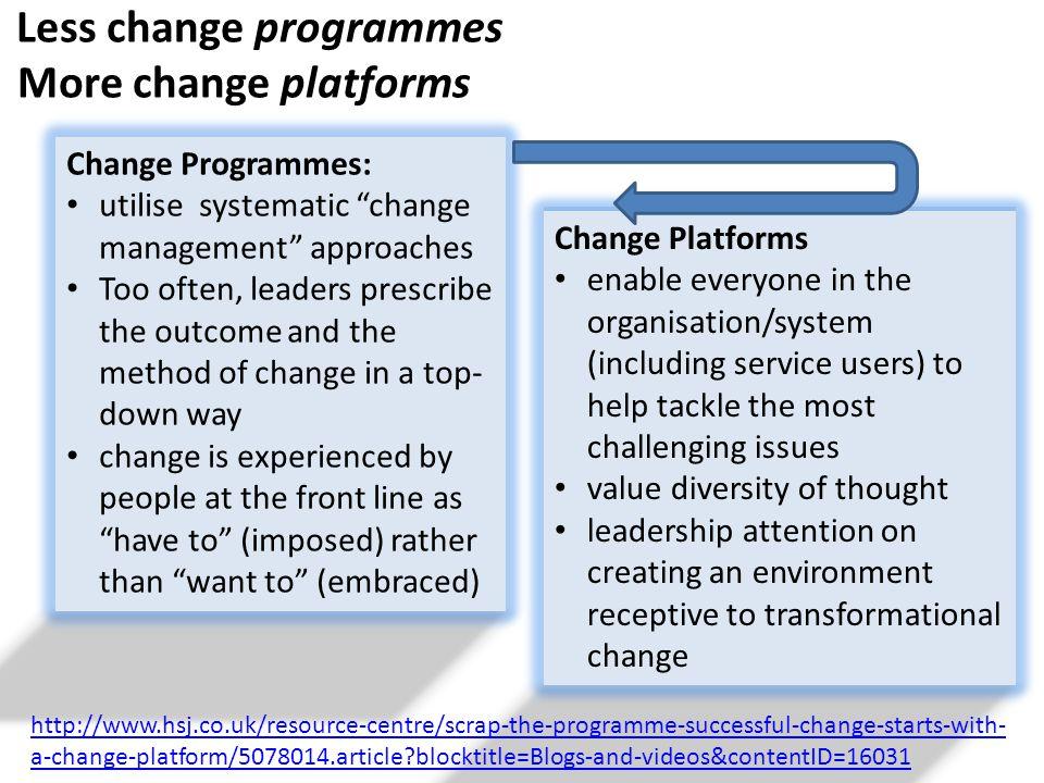 Less change programmes More change platforms