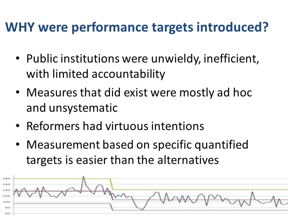 WHY were performance targets introduced