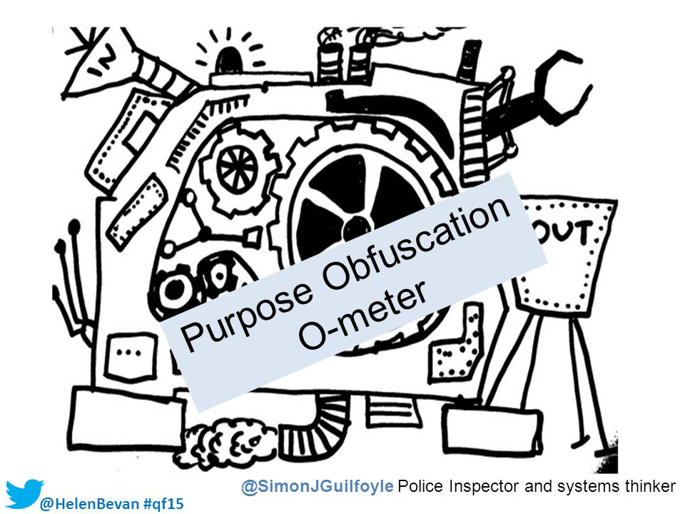 Purpose Obfuscation O-meter