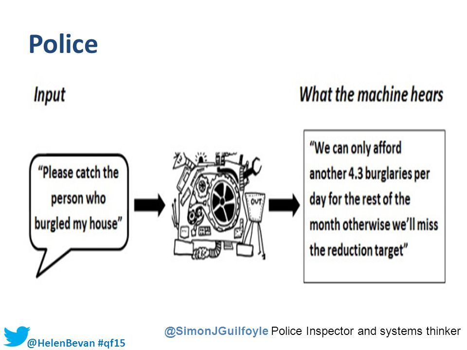 Police @SimonJGuilfoyle Police Inspector and systems thinker