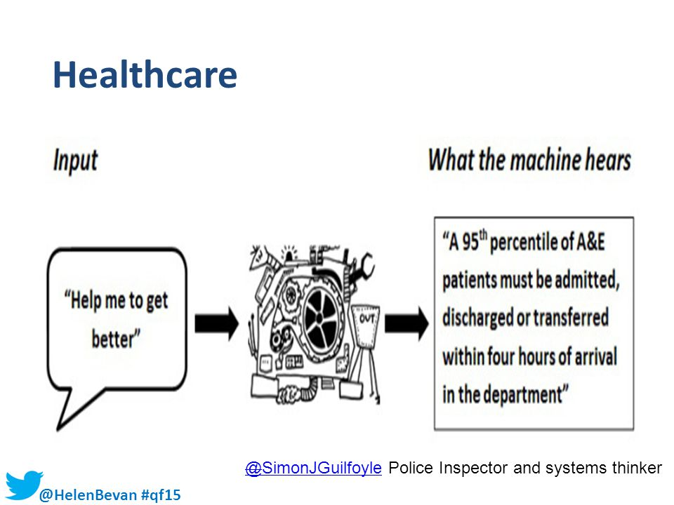 Healthcare @SimonJGuilfoyle Police Inspector and systems thinker