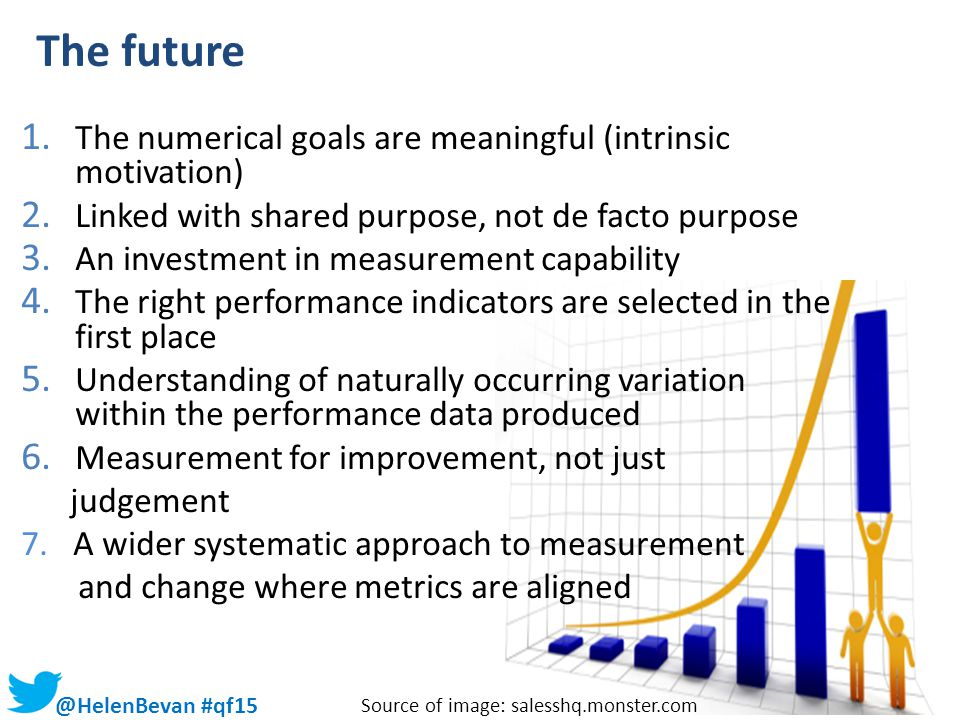 The future The numerical goals are meaningful (intrinsic motivation)