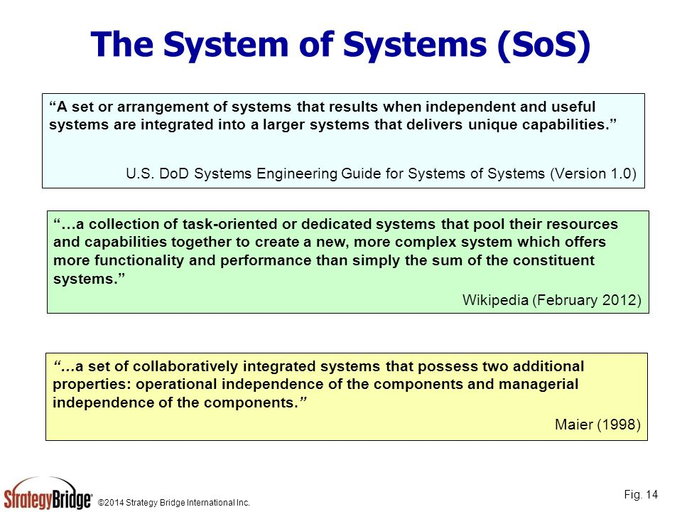 The System of Systems (SoS)