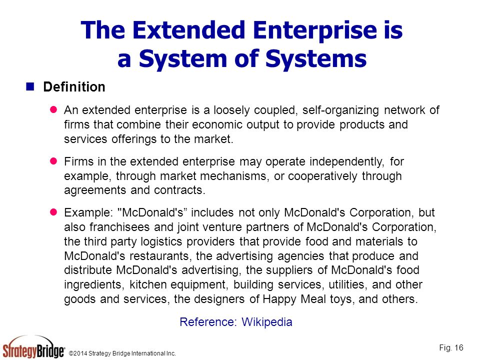 The Extended Enterprise is a System of Systems