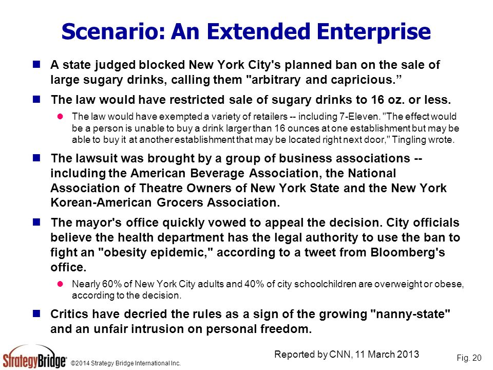 Scenario: An Extended Enterprise