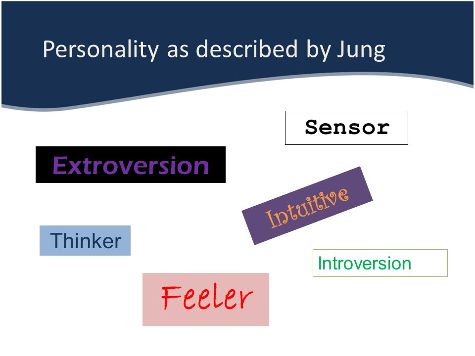 Personality as described by Jung