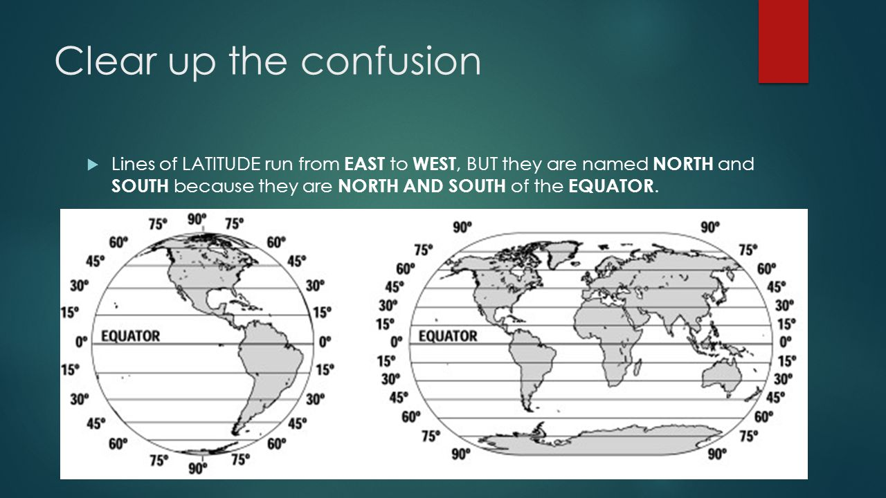 Clear up the confusion Lines of LATITUDE run from EAST to WEST, BUT they are named NORTH and SOUTH because they are NORTH AND SOUTH of the EQUATOR.