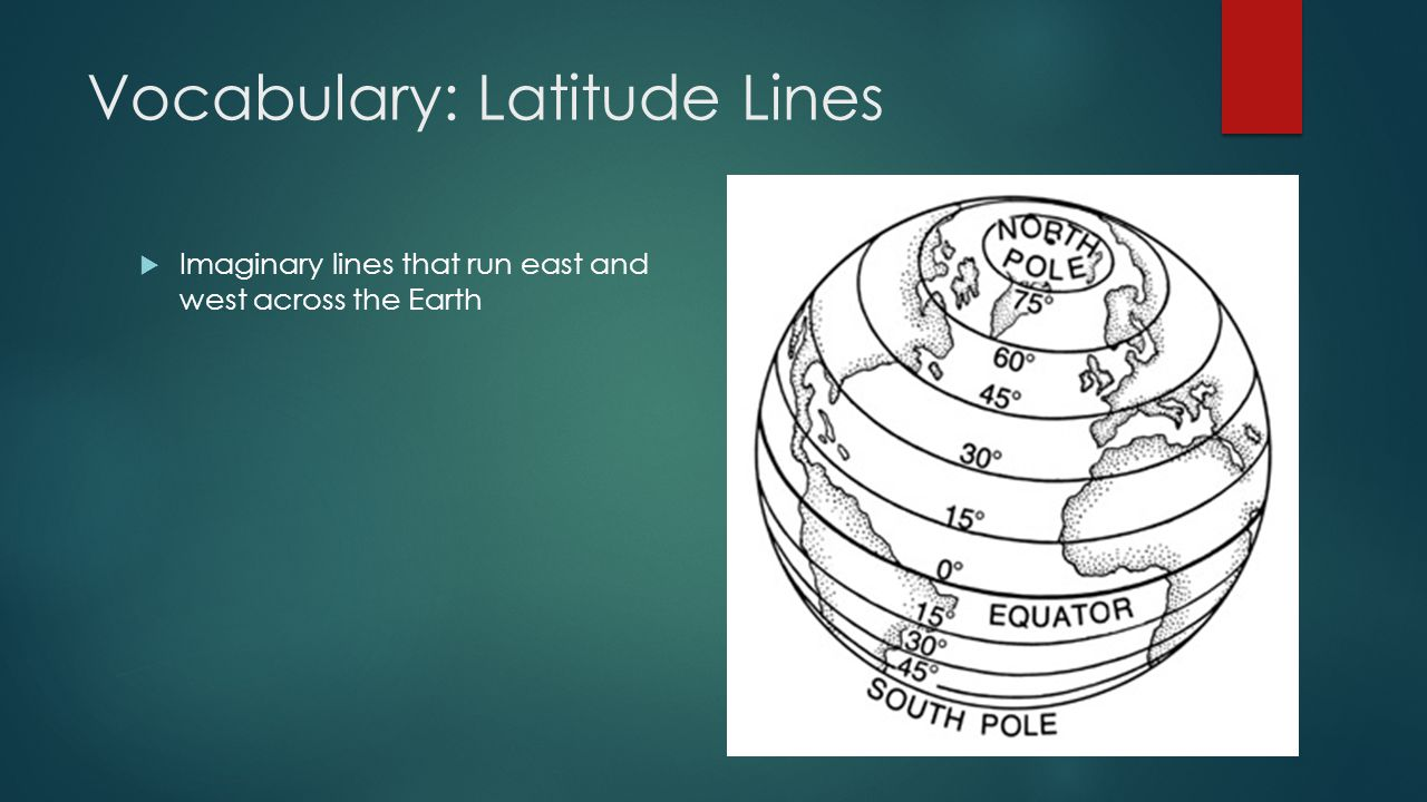Vocabulary: Latitude Lines