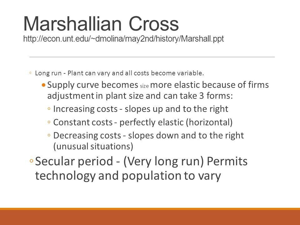 Marshallian Cross http://econ. unt