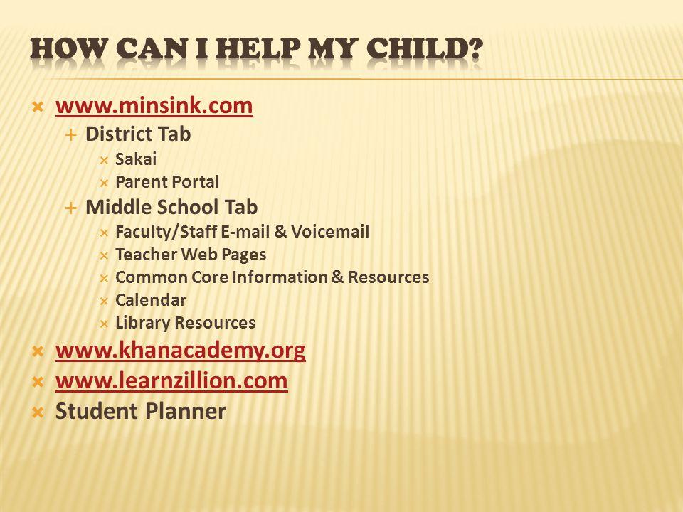 How Can I Help My Child www.minsink.com www.khanacademy.org