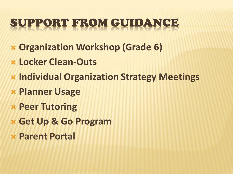 Support from guidance Organization Workshop (Grade 6)