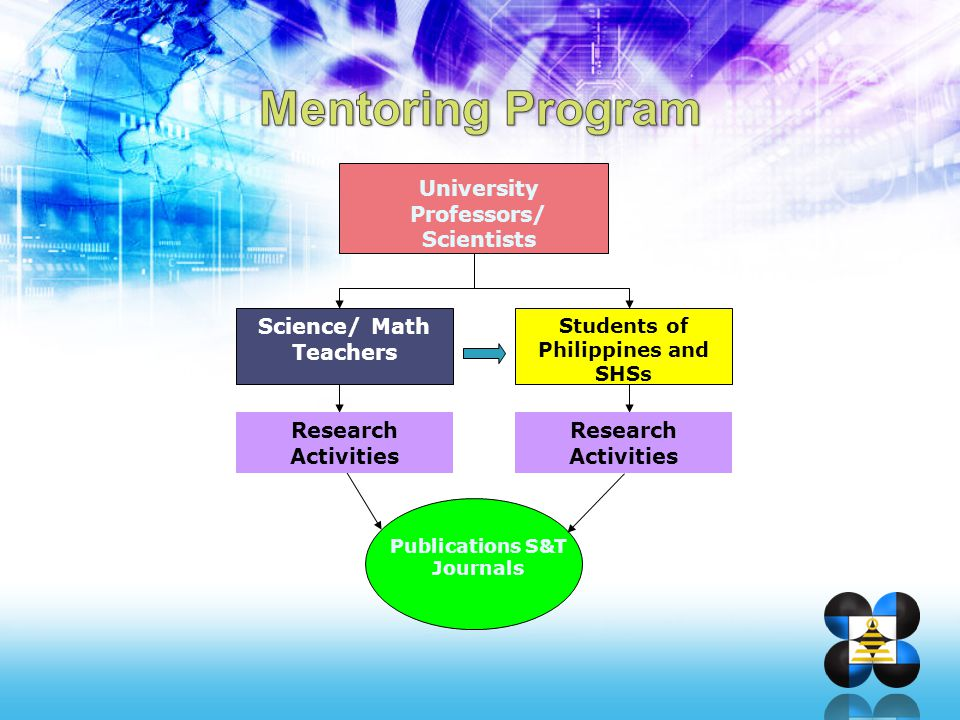 Mentoring Program University Professors/ Scientists