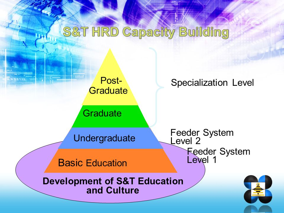 S&T HRD Capacity Building