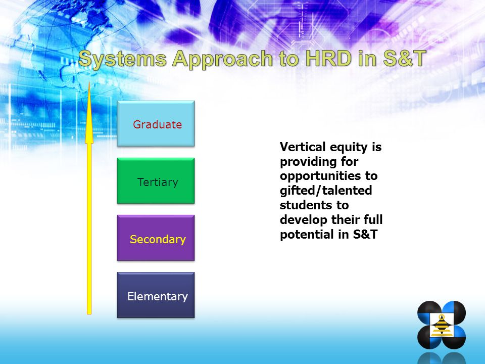 Systems Approach to HRD in S&T